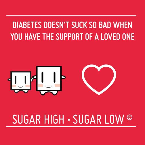 diabetesluvones
