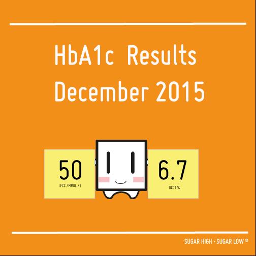 HbA1c1