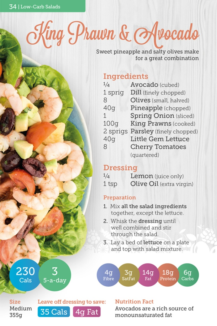 12-May-king-prawn-avacado