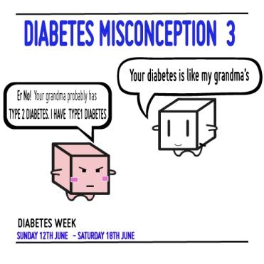 DIABETES-WEEK2016-5